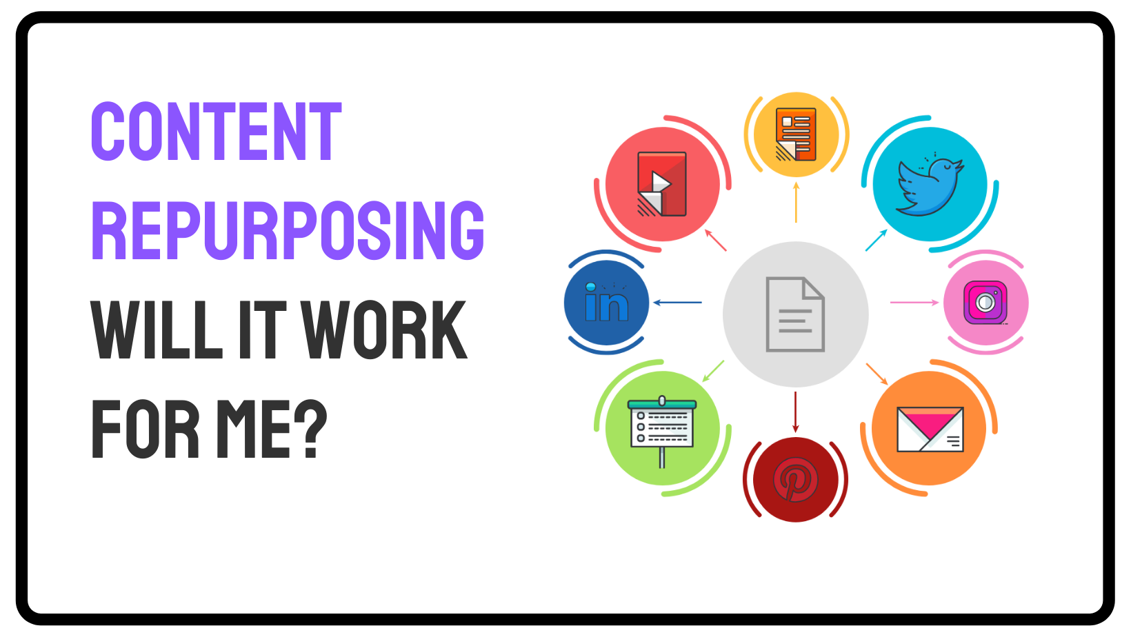 Does Content Repurposing work for everyone?
